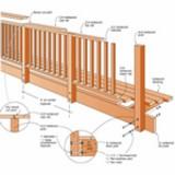 Baluster Railings plans